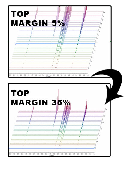 Capability to change the top and bottom margins of the stack plot.