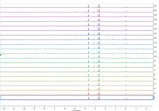 Figure 3 T1rho stacked spectra