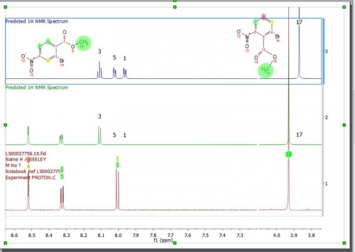 Figure 2: Experimental (bottom, red line) and predicted (left hand correct molecule in centre, green line; right hand incorrect molecule at top, blue line) spectra for this dataset.
