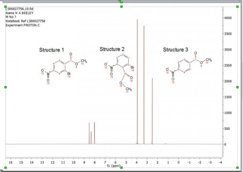 Figure 3: A second example with one 1H spectrum and 3 proposed structures (Structure 1 is the correct structure, structure 2 is a functional isomer of the correct structure and structure 3 is a different, but similar, structure).