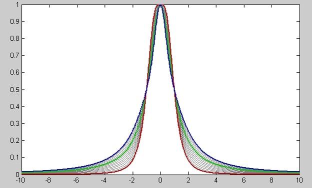 qGSD - quantitative Global Spectral Deconvolution - Mestrelab Resources