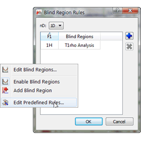 Figure 7 Blind Regions Rules