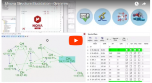 Mnova Structure Elucidation – Overview